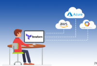 How Is Docker Used For Cloud Infrastructure Automation?